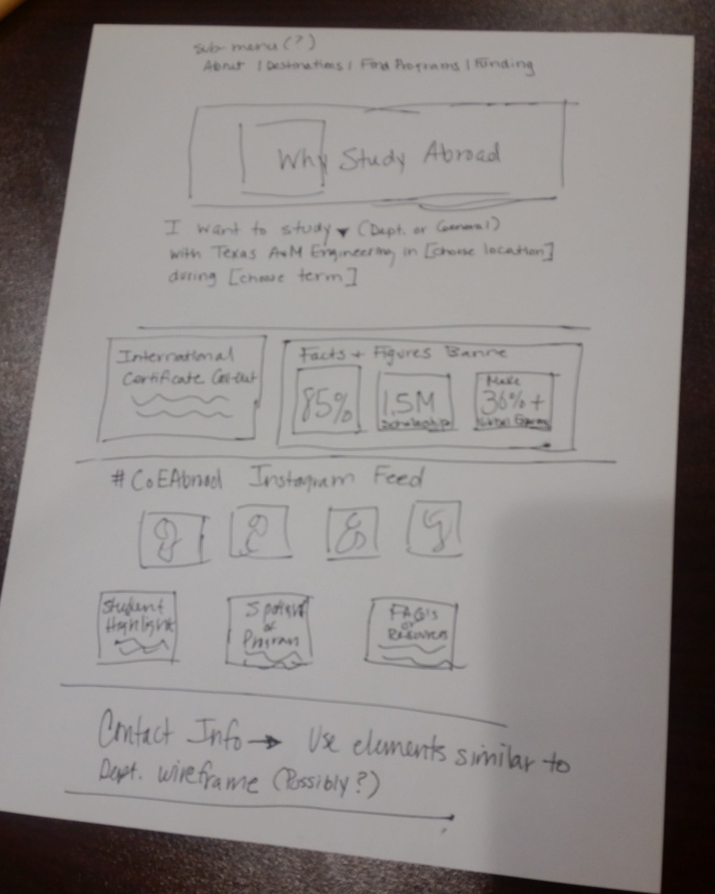 Detailed sketch of study abroad page with large hero area, program widget, facts and figures and instagram feed